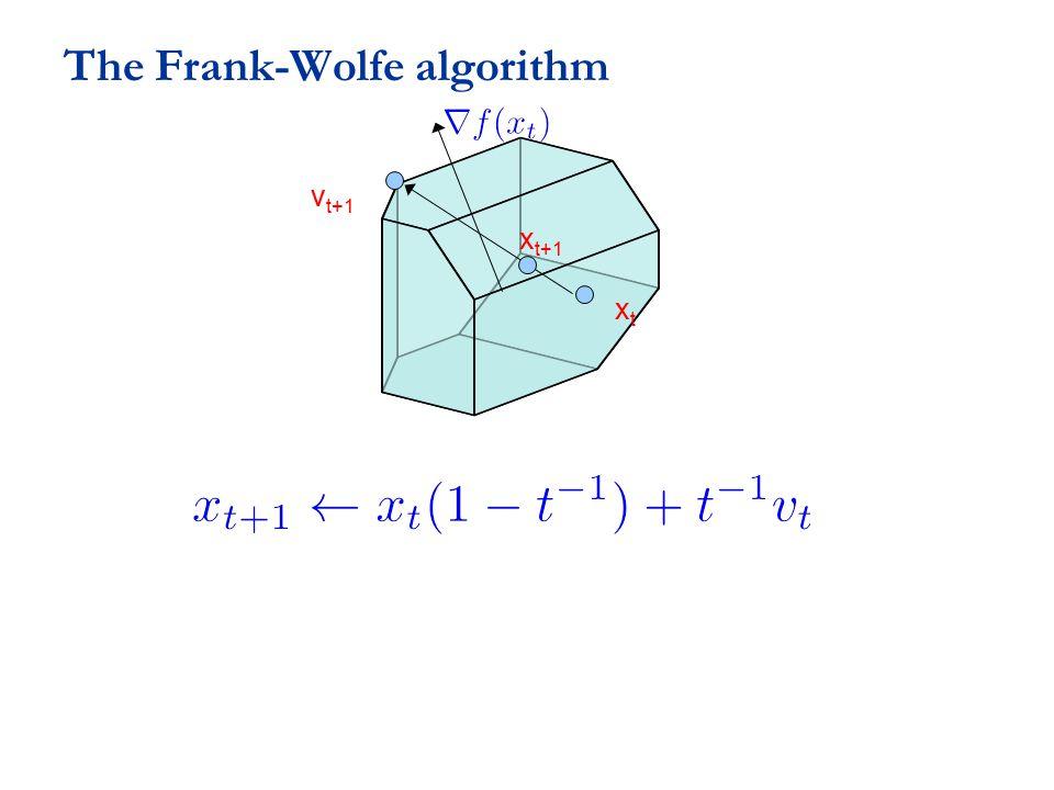 The Frank-Wolfe algorithm v t+1 x t+1 xtxt