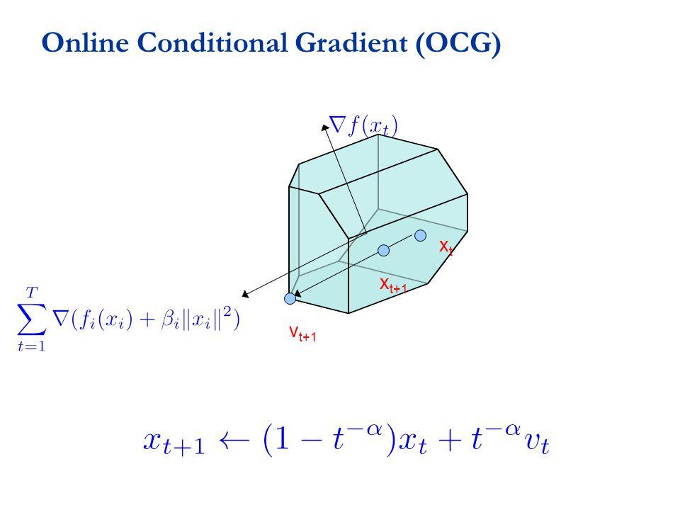 Online Conditional Gradient (OCG) v t+1 x t+1 xtxt