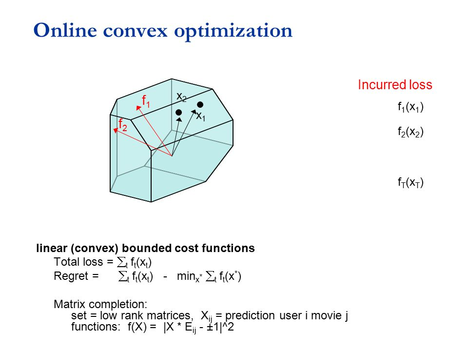 Online gradient descent The algorithm: move in the direction of the vector -c t (gradient of the current cost function) Thm [Zinkevich]: if  = 1/  t then this alg attains worst case regret of  t f t (x t ) -  t f t (x * ) = O(  T) y t+1 = x t -  c t and project back to the convex set ctct y t+1 x t+1 xtxt