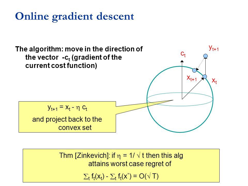 Computational efficiency.Gradient step: linear time Projection step: quadratic program !.