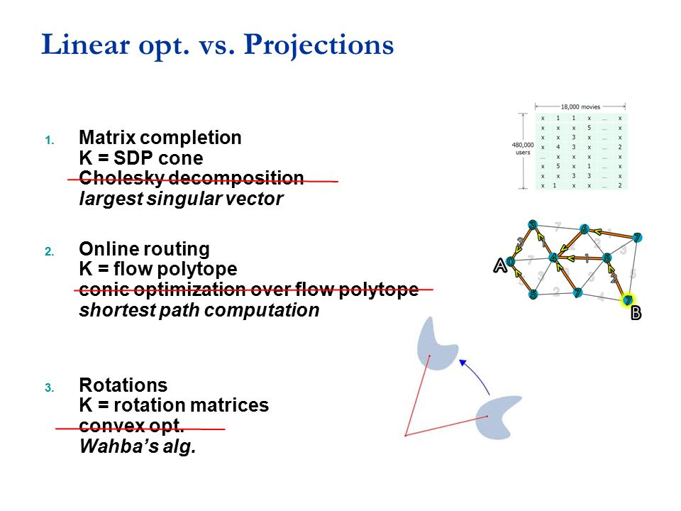 Projections Linear optimization parameter free (no learning rate) sparse predictions Optimal rate StochasticAdversarial Convex√T Strongly convexlog(T) Implications for online optimization