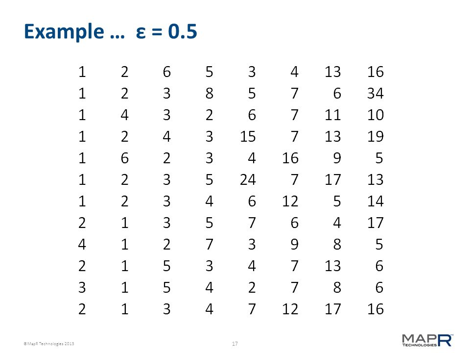 17 ©MapR Technologies 2013 Example … ε = 0.5