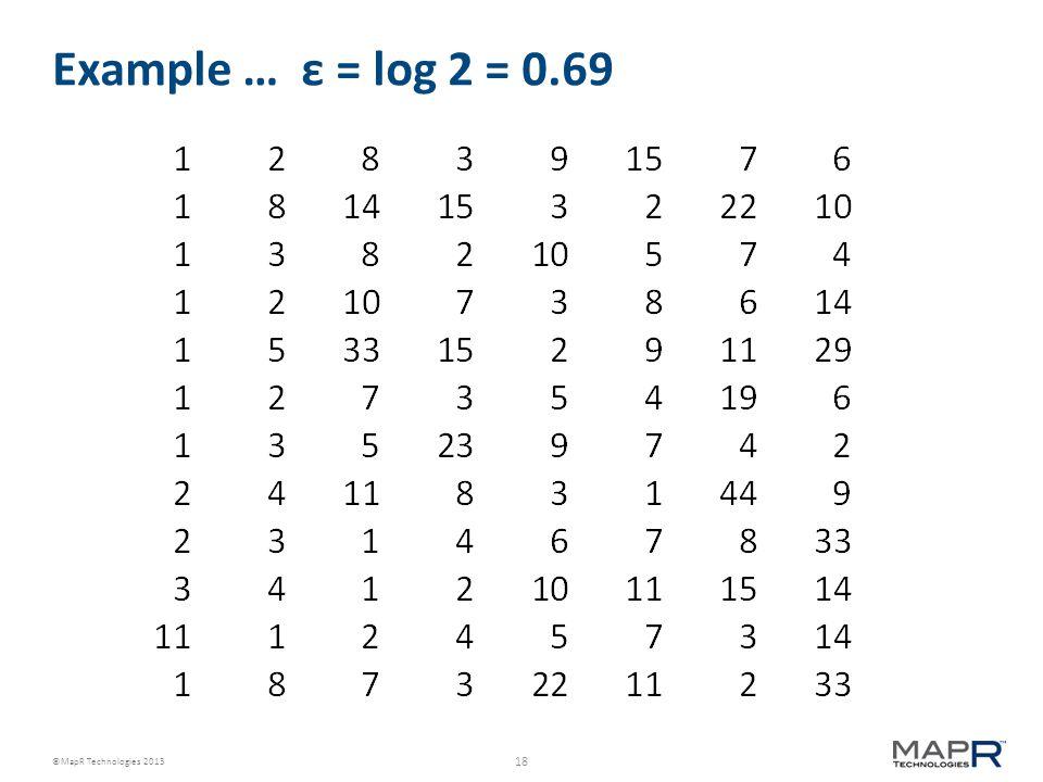 18 ©MapR Technologies 2013 Example … ε = log 2 = 0.69