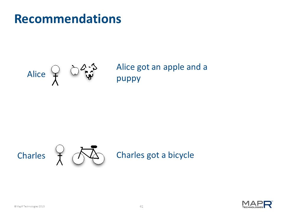 41 ©MapR Technologies 2013 Recommendations Alice got an apple and a puppy Charles got a bicycle Alice Charles