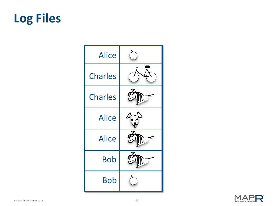 44 ©MapR Technologies 2013 Log Files Alice Bob Charles Alice Bob Charles Alice