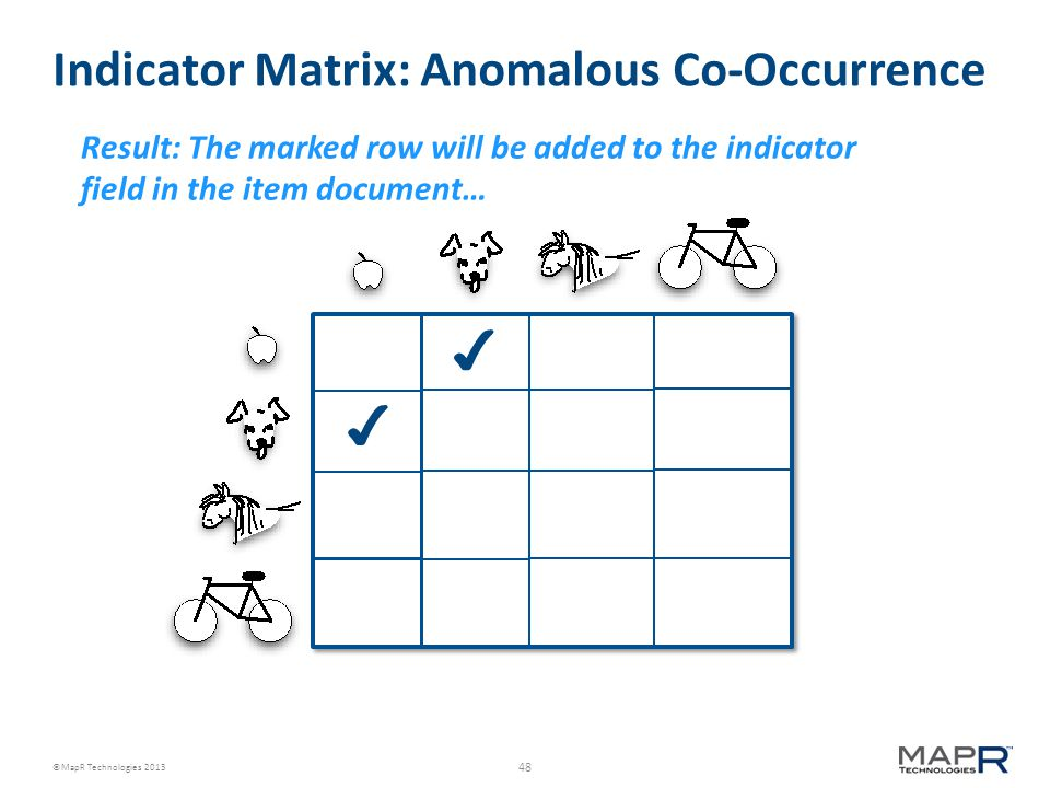 48 ©MapR Technologies 2013 Indicator Matrix: Anomalous Co-Occurrence ✔ ✔ Result: The marked row will be added to the indicator field in the item document…