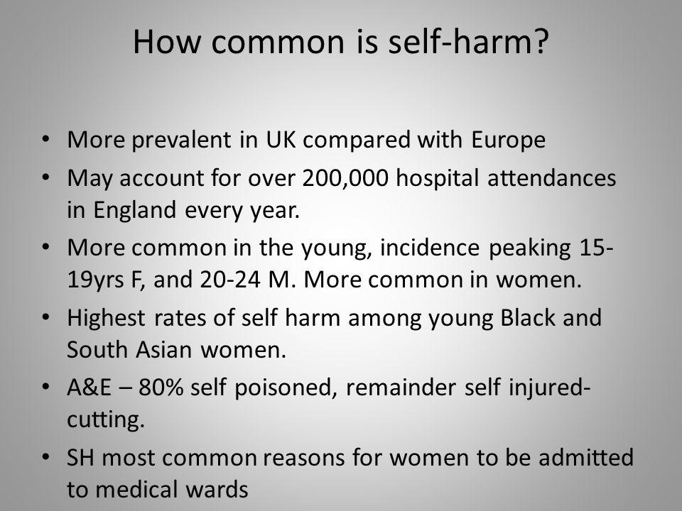 How common is self-harm.