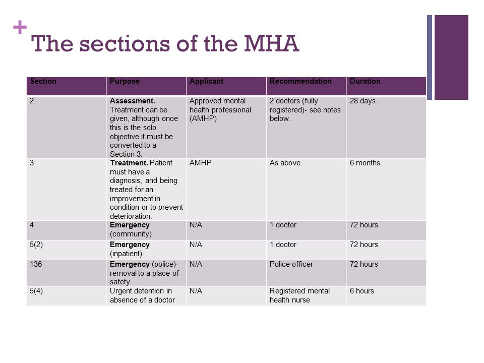 + The sections of the MHA SectionPurposeApplicantRecommendationDuration 2Assessment. Treatment can be given, although once this is the solo objective