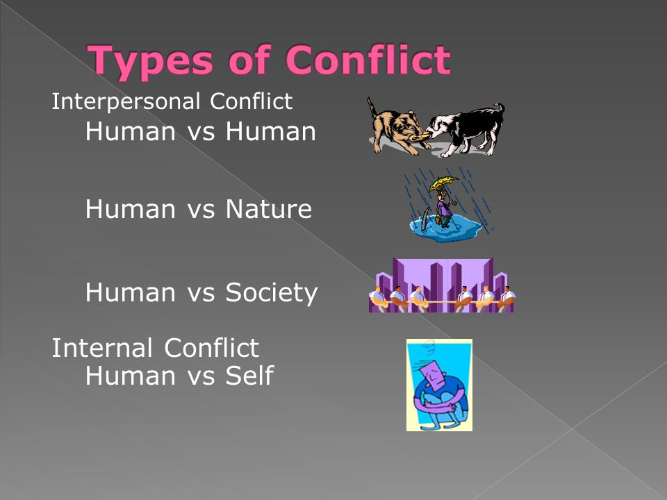 Human vs Nature Human vs Society Human vs Self Internal Conflict Human vs Human Interpersonal Conflict