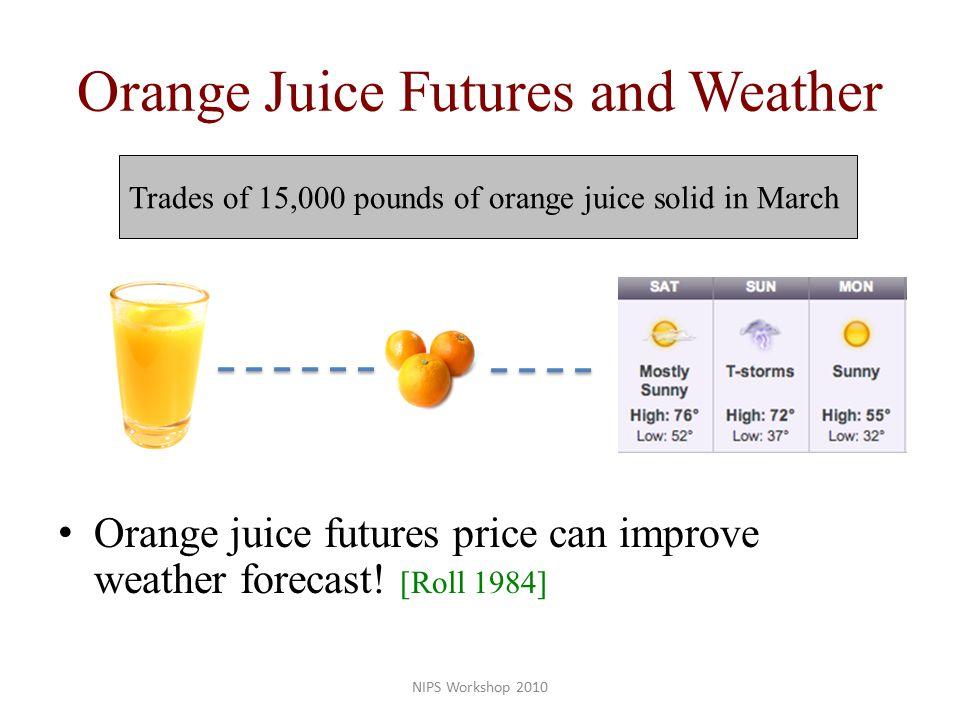 Orange Juice Futures and Weather Orange juice futures price can improve weather forecast.