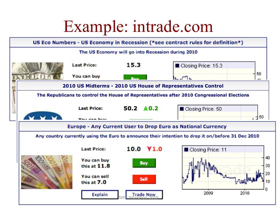 Example: intrade.com NIPS Workshop 2010
