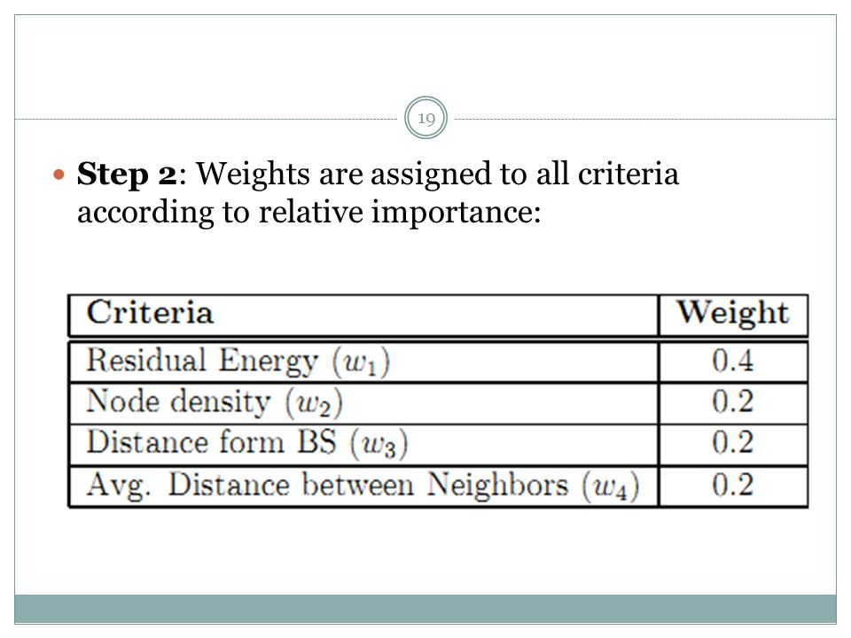 19 Step 2: Weights are assigned to all criteria according to relative importance: