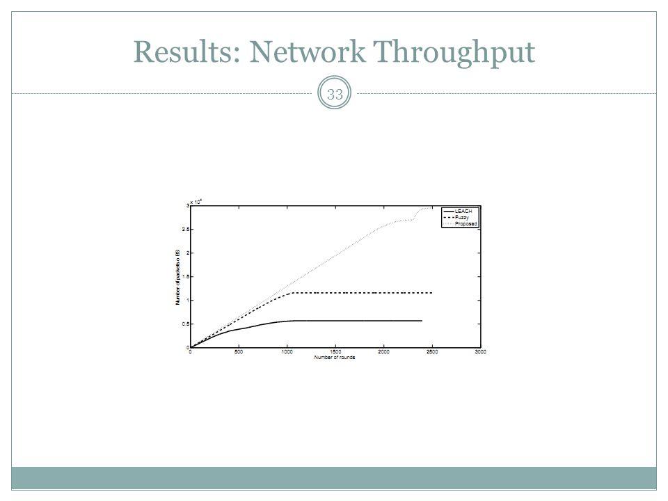 Results: Network Throughput 33