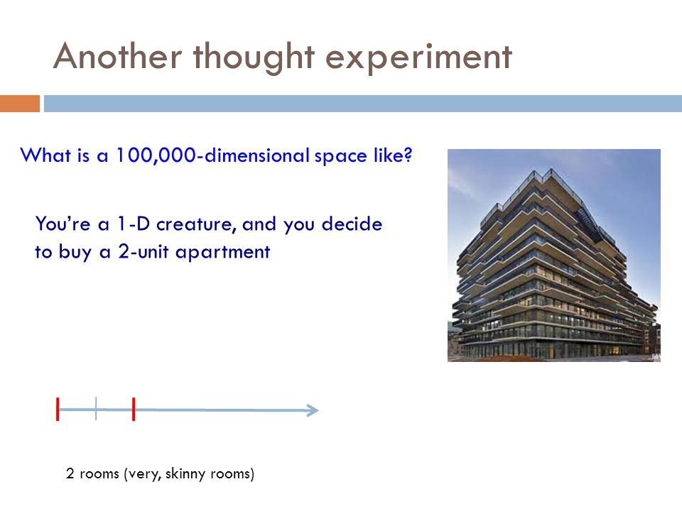 Another thought experiment What is a 100,000-dimensional space like? You're a 1-D creature, and you decide to buy a 2-unit apartment 2 rooms (very, sk