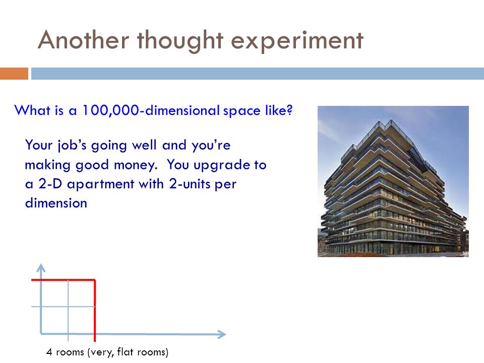 Another thought experiment What is a 100,000-dimensional space like? Your job's going well and you're making good money. You upgrade to a 2-D apartmen