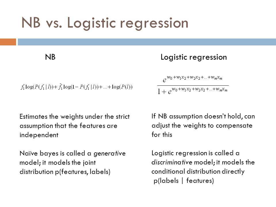 NB vs. Logistic regression NBLogistic regression Estimates the weights under the strict assumption that the features are independent Naïve bayes is ca