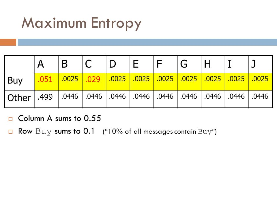 "Maximum Entropy ABCDEFGHIJ Buy.051.0025.029.0025 Other.499.0446  Column A sums to 0.55  Row Buy sums to 0.1 (""10% of all messages contain Buy "")"