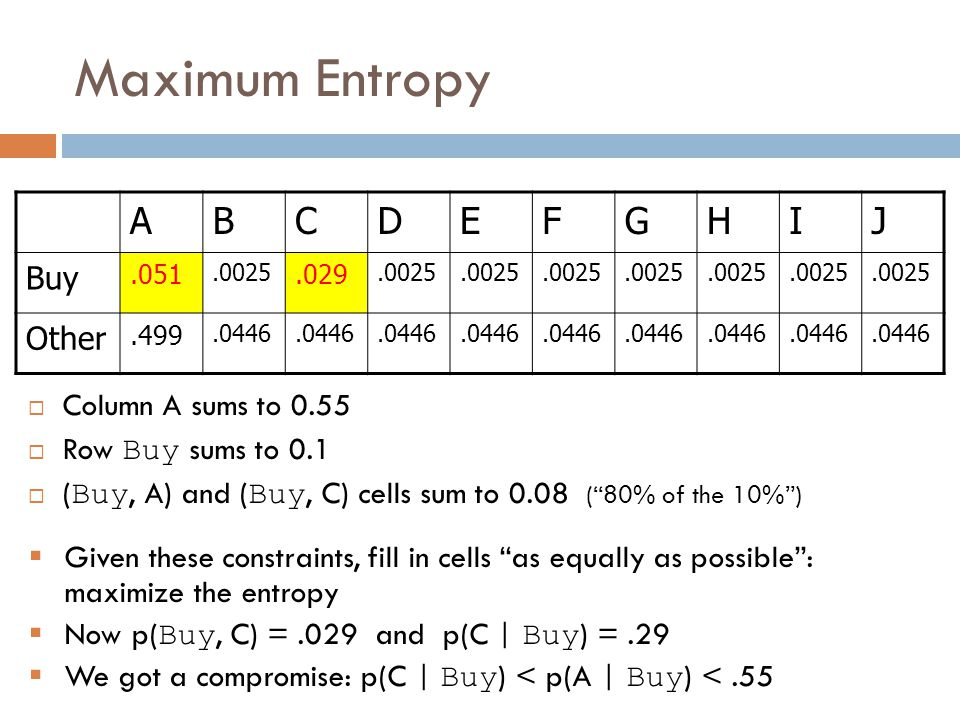Maximum Entropy ABCDEFGHIJ Buy.051.0025.029.0025 Other.499.0446  Column A sums to 0.55  Row Buy sums to 0.1  ( Buy, A) and ( Buy, C) cells sum to 0
