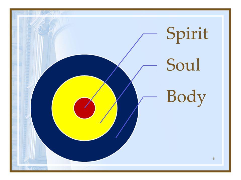 Spirit Soul Body 4