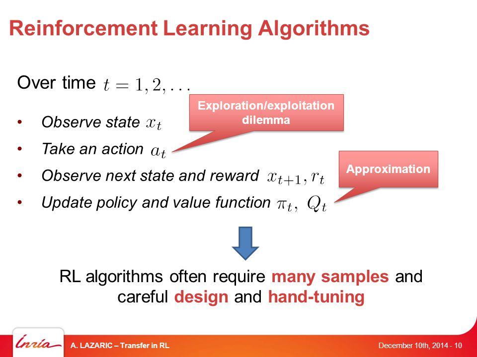 Reinforcement Learning Algorithms December 10th, 2014 A.