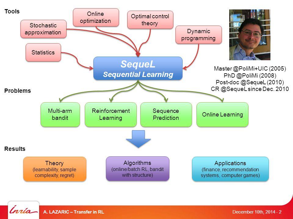 SequeL Sequential Learning SequeL Sequential Learning December 10th, 2014 A.