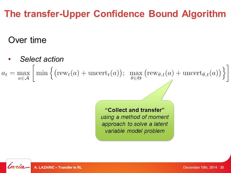 The transfer-Upper Confidence Bound Algorithm December 10th, 2014 A.