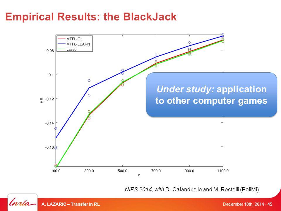 Empirical Results: the BlackJack December 10th, 2014 A.