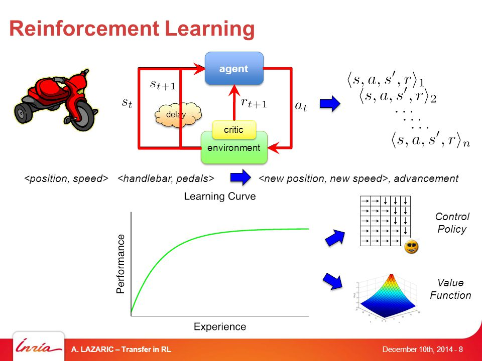 Reinforcement Learning December 10th, 2014 A.