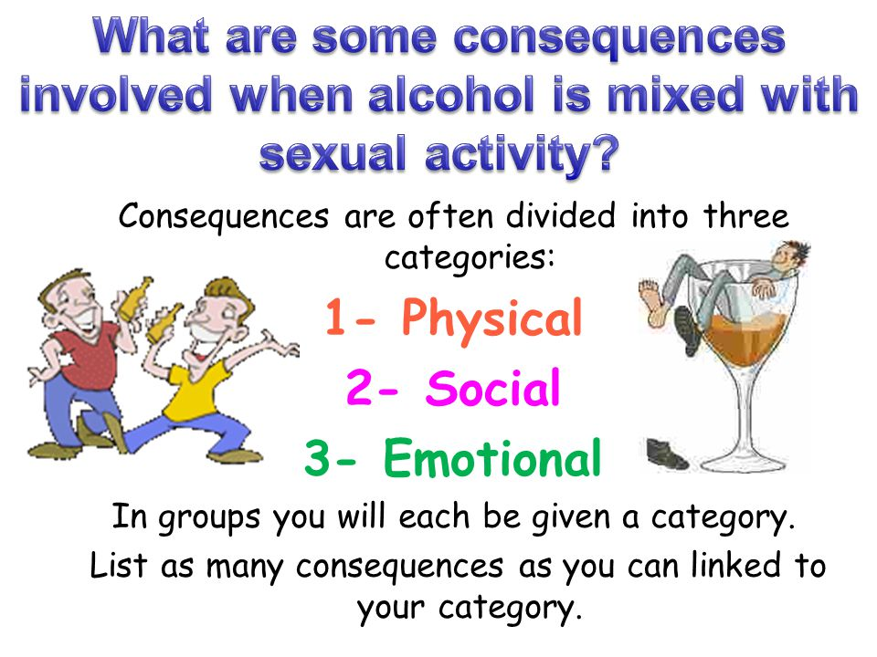 Consequences are often divided into three categories: 1- Physical 2- Social 3- Emotional In groups you will each be given a category. List as many con