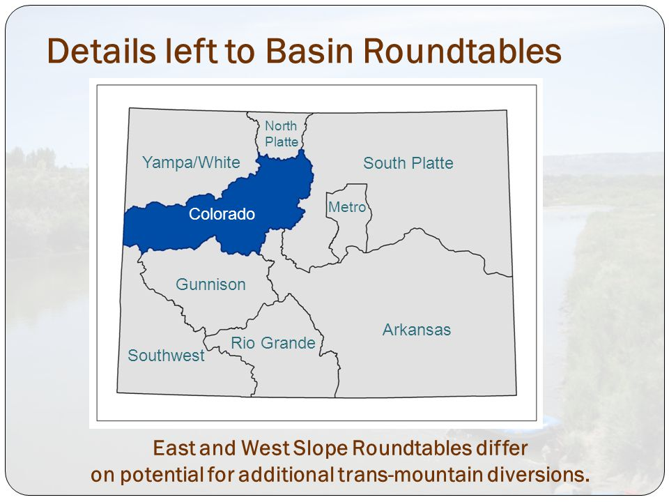 Details left to Basin Roundtables Yampa/White Gunnison Southwest Rio Grande Arkansas South Platte Metro North Platte Colorado East and West Slope Roundtables differ on potential for additional trans-mountain diversions.