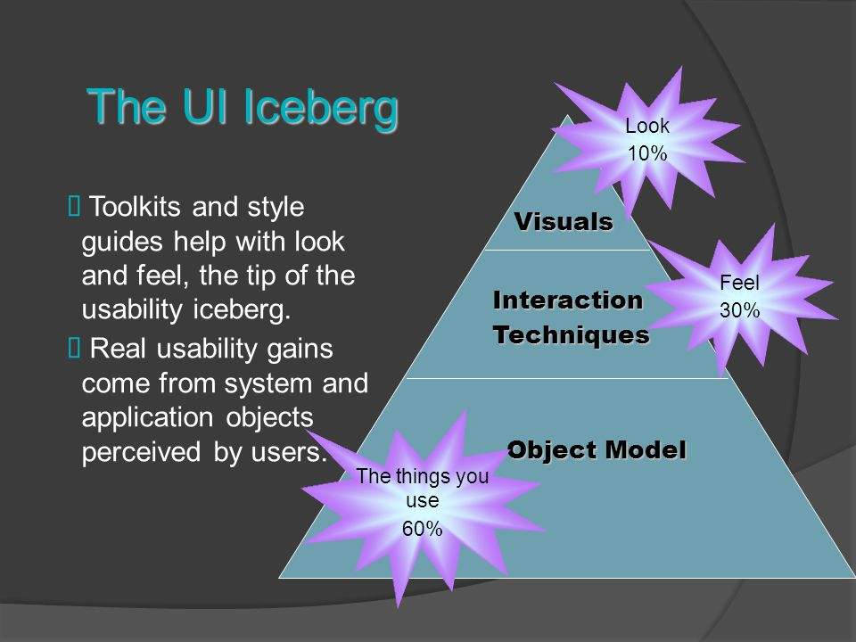 The UI Iceberg Visuals InteractionTechniques Object Model Feel 30% Look 10% The things you use 60%  Toolkits and style guides help with look and feel, the tip of the usability iceberg.
