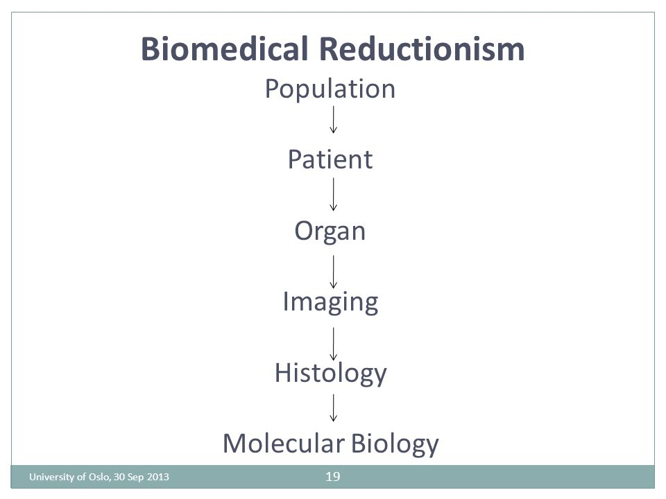 Biomedical Reductionism Population Patient Organ Imaging Histology Molecular Biology 19 University of Oslo, 30 Sep 2013