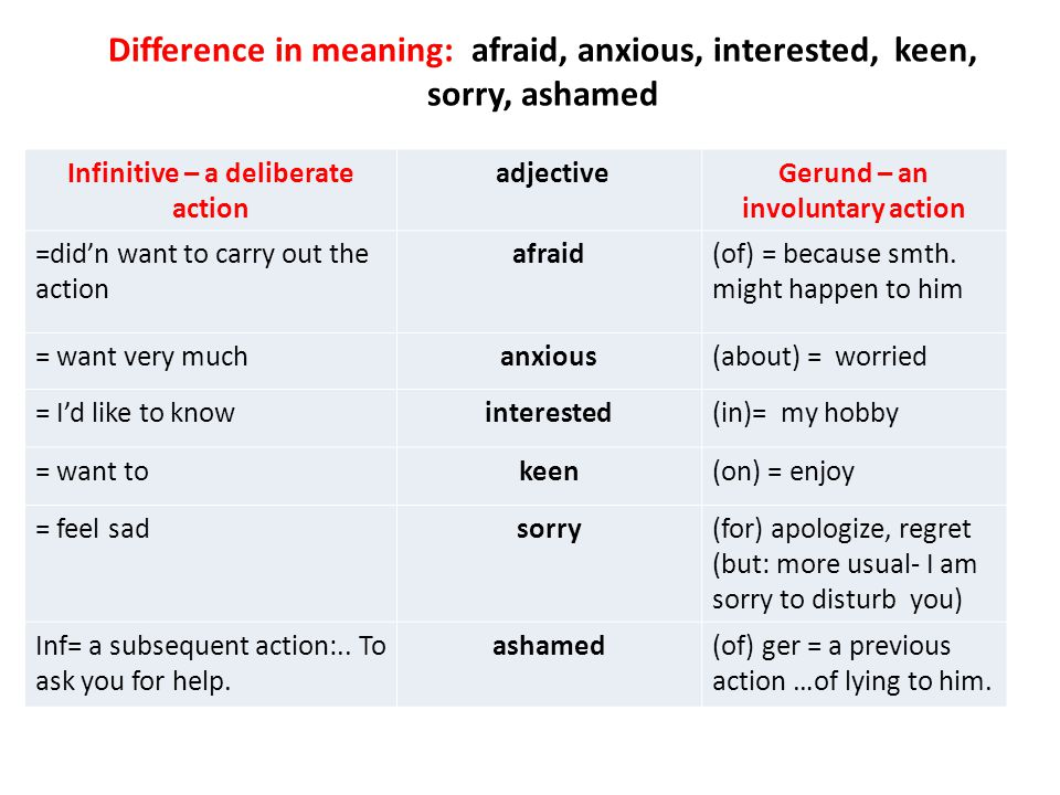 Difference in meaning: afraid, anxious, interested, keen, sorry, ashamed Infinitive – a deliberate action adjectiveGerund – an involuntary action =did'n want to carry out the action afraid(of) = because smth.