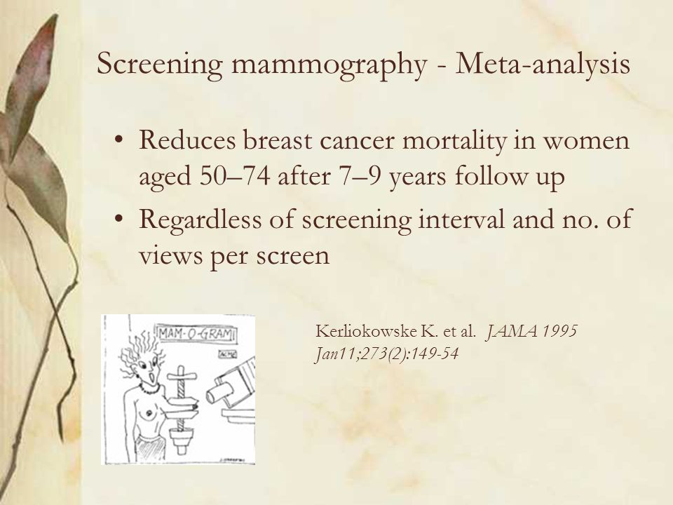 Screening mammography - Meta-analysis Reduces breast cancer mortality in women aged 50–74 after 7–9 years follow up Regardless of screening interval a