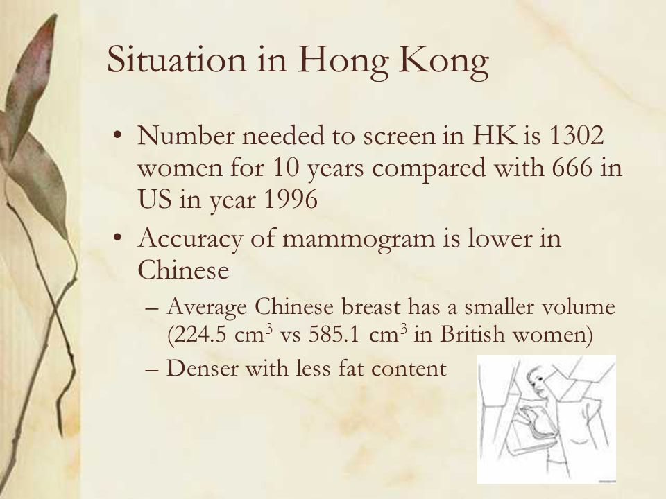 Situation in Hong Kong Number needed to screen in HK is 1302 women for 10 years compared with 666 in US in year 1996 Accuracy of mammogram is lower in