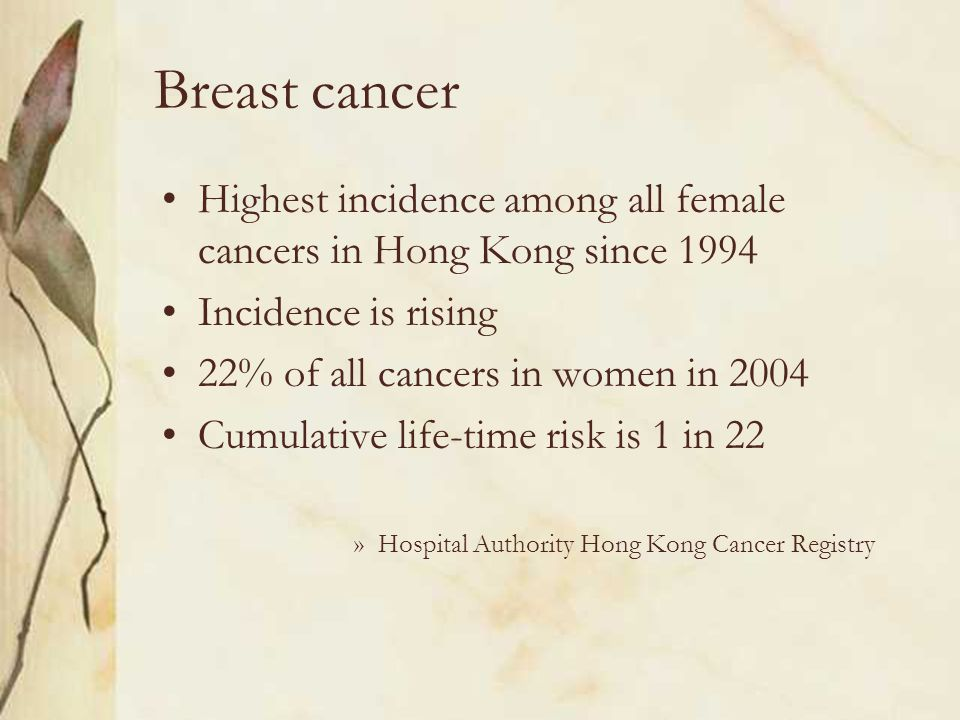 Breast cancer Highest incidence among all female cancers in Hong Kong since 1994 Incidence is rising 22% of all cancers in women in 2004 Cumulative li