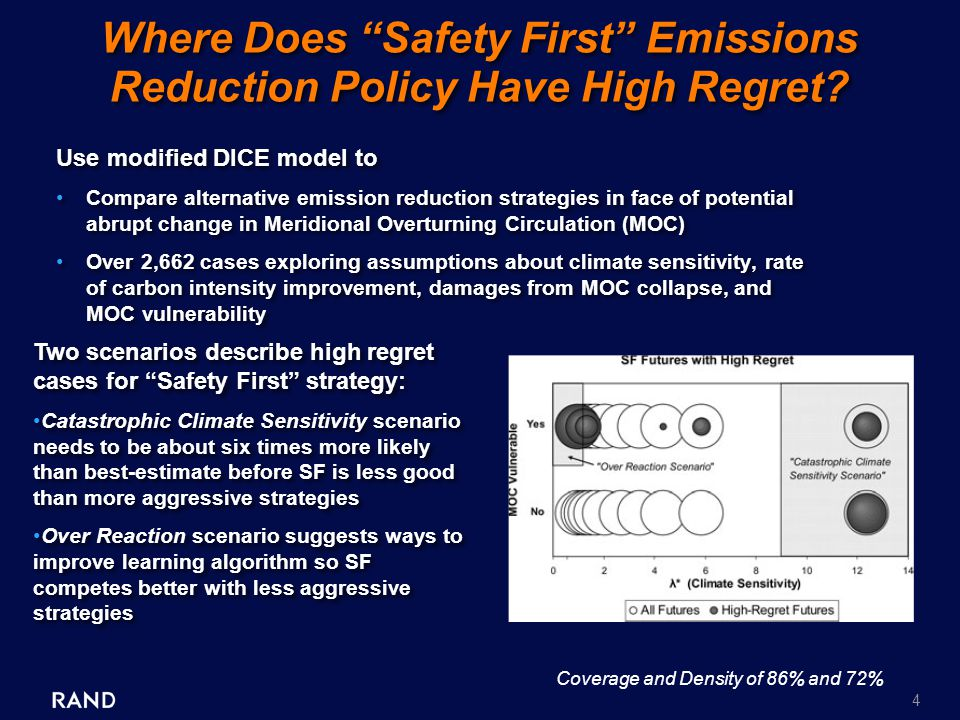 4 Where Does Safety First Emissions Reduction Policy Have High Regret.