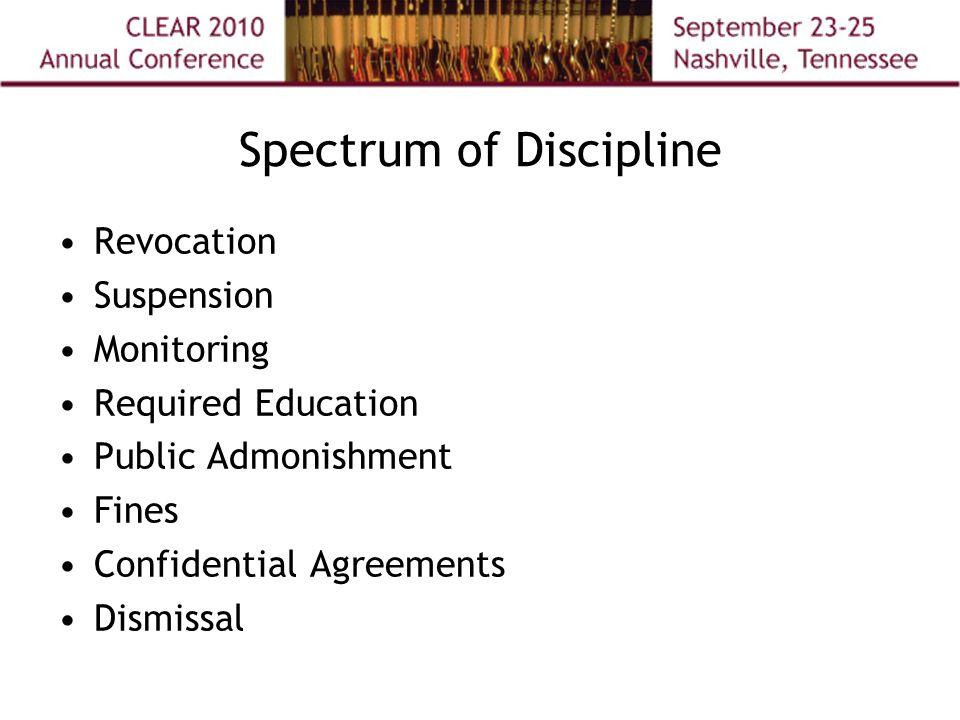 Spectrum of Discipline Revocation Suspension Monitoring Required Education Public Admonishment Fines Confidential Agreements Dismissal