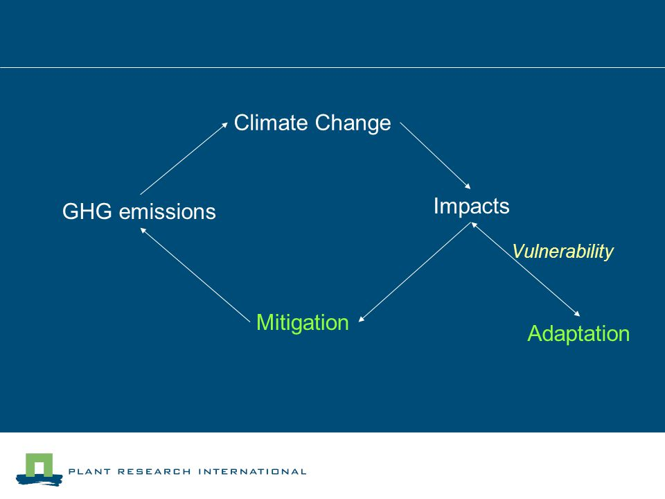 Climate Change GHG emissions Impacts Mitigation Adaptation Vulnerability