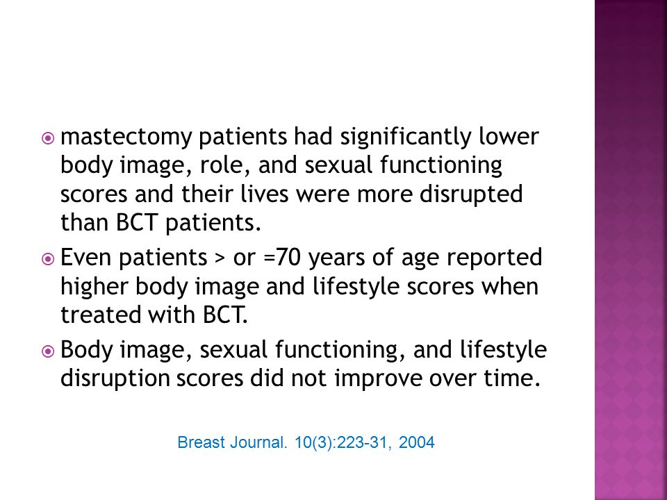  Body image was an important factor in treatment decisions for 31% of women.