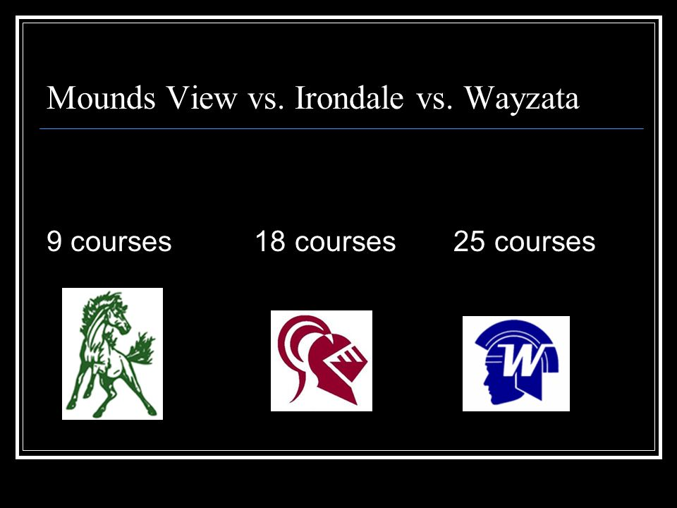 Mounds View vs. Irondale vs. Wayzata 9 courses 18 courses 25 courses