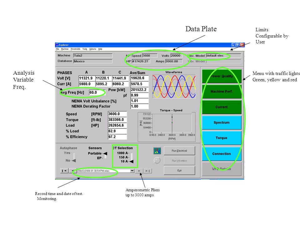 Data Plate Menu with traffic lights: Green, yellow and red Amperometric Pliers up to 3000 amps Record time and date of test.