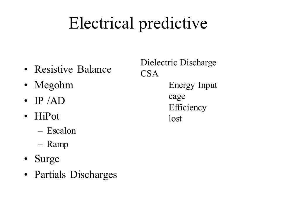 Electrical predictive Resistive Balance Megohm IP /AD HiPot –Escalon –Ramp Surge Partials Discharges Dielectric Discharge CSA Energy Input cage Efficiency lost