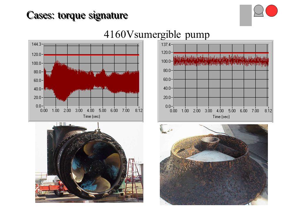 4160V sumergible pump Cases: torque signature