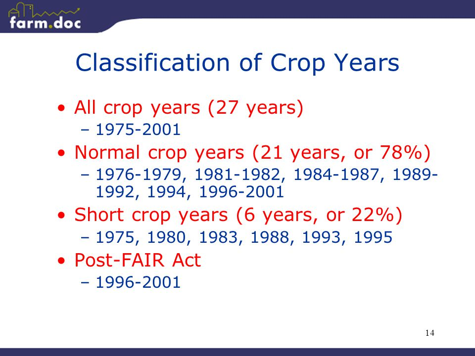 14 Classification of Crop Years All crop years (27 years) –1975-2001 Normal crop years (21 years, or 78%) –1976-1979, 1981-1982, 1984-1987, 1989- 1992, 1994, 1996-2001 Short crop years (6 years, or 22%) –1975, 1980, 1983, 1988, 1993, 1995 Post-FAIR Act –1996-2001