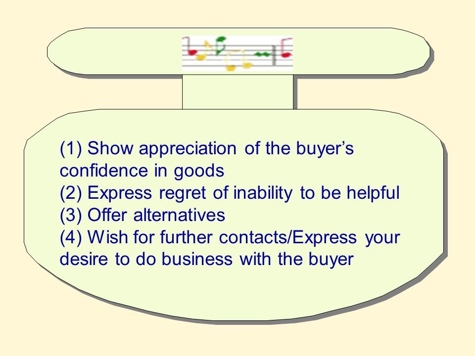 (1) Show appreciation of the buyer's confidence in goods (2) Express regret of inability to be helpful (3) Offer alternatives (4) Wish for further contacts/Express your desire to do business with the buyer (1) Show appreciation of the buyer's confidence in goods (2) Express regret of inability to be helpful (3) Offer alternatives (4) Wish for further contacts/Express your desire to do business with the buyer