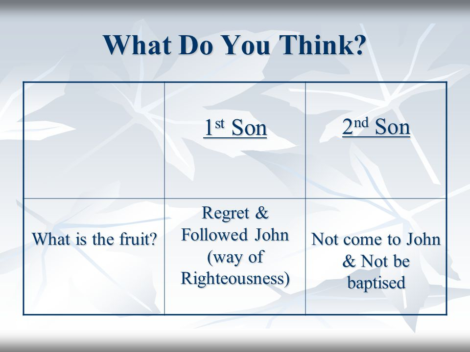 What Do You Think? 1 st Son 2 nd Son What is the fruit? Regret & Followed John (way of Righteousness) Not come to John & Not be baptised