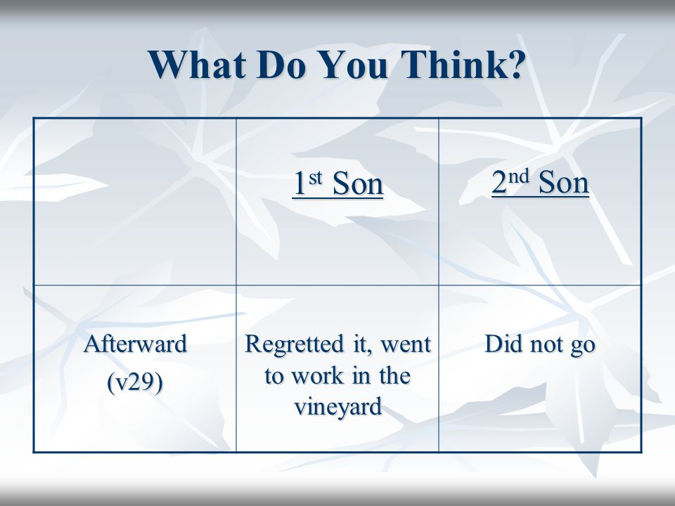 What Do You Think? 1 st Son 2 nd Son Afterward(v29) Regretted it, went to work in the vineyard Did not go