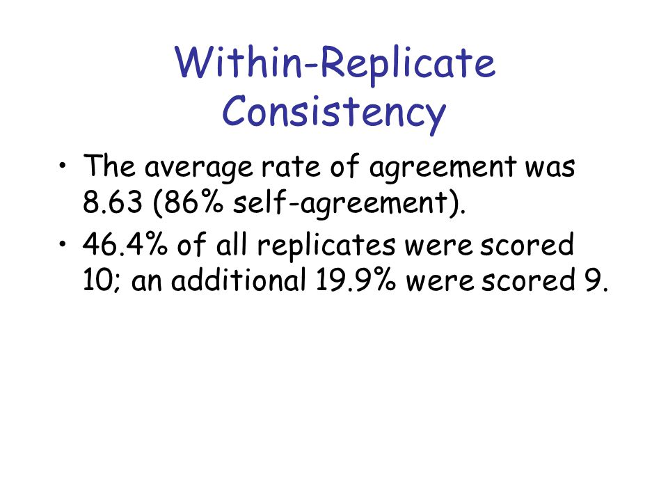 Within-Replicate Consistency The average rate of agreement was 8.63 (86% self-agreement).