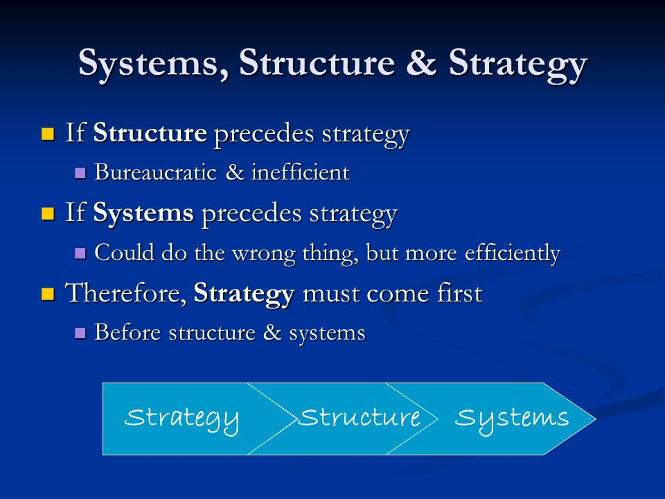 Systems, Structure & Strategy If Structure precedes strategy If Structure precedes strategy Bureaucratic & inefficient Bureaucratic & inefficient If Systems precedes strategy If Systems precedes strategy Could do the wrong thing, but more efficiently Could do the wrong thing, but more efficiently Therefore, Strategy must come first Therefore, Strategy must come first Before structure & systems Before structure & systems Strategy StructureSystems